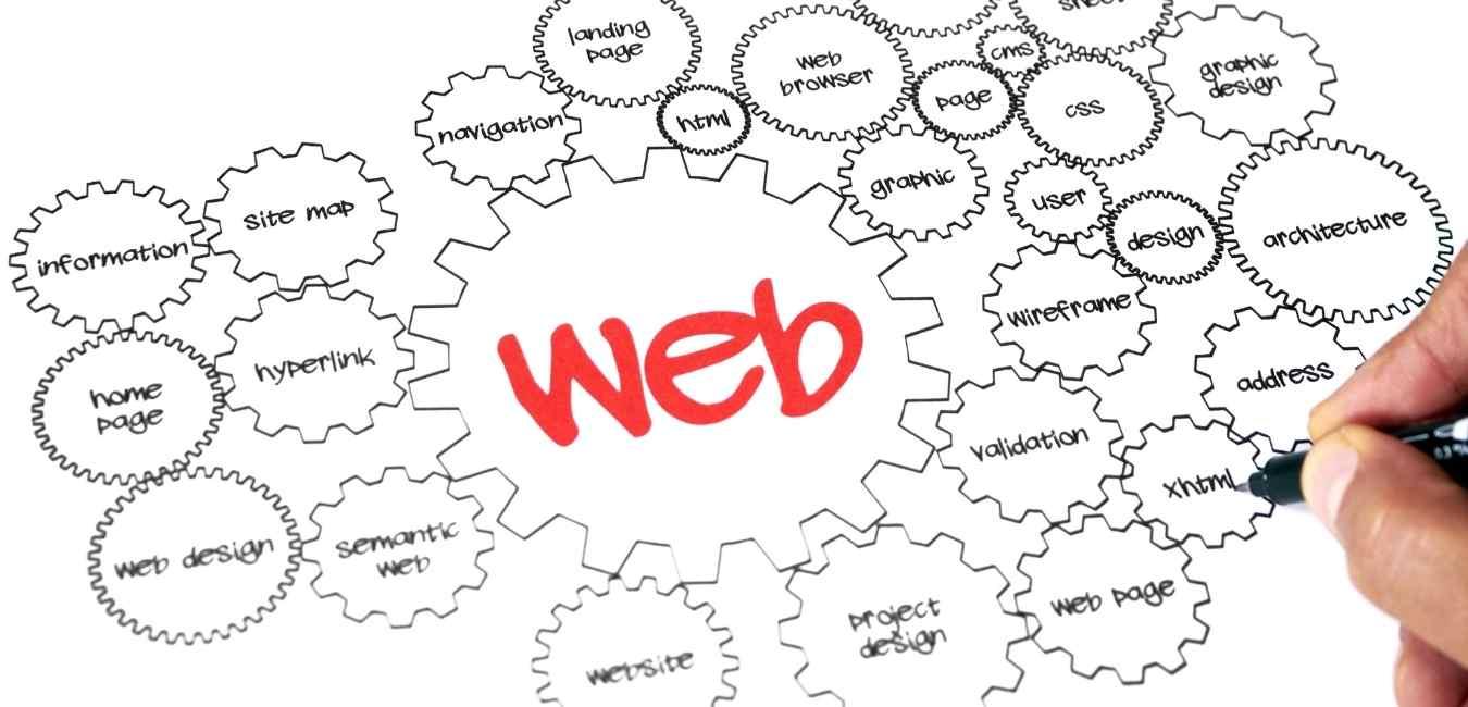 core web image