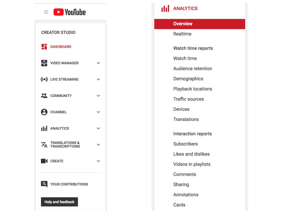 Youtube's Analytics Menu