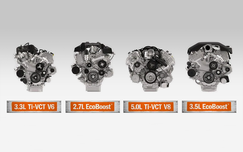 Ford F-150 Engine Lineup