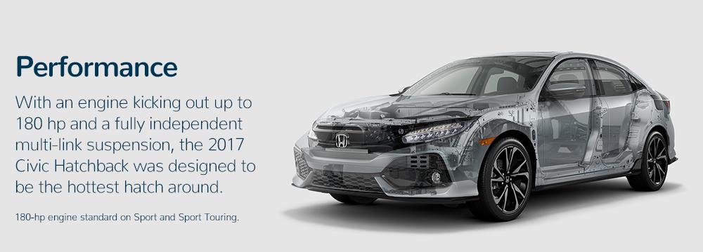 2017 Honda Civic Hatchback performance