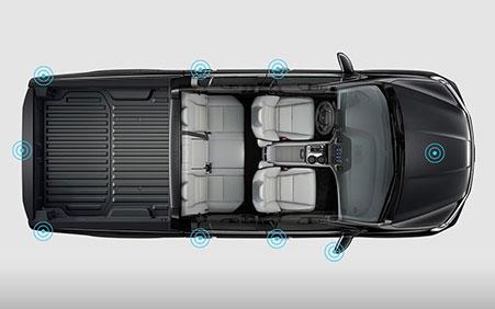 2017 Honda Ridgeline blind spot info and technology