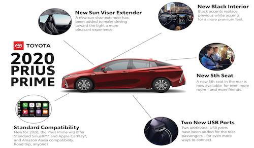 2020 Prius Prime Features