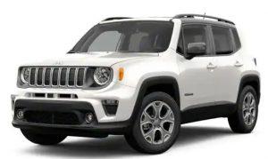 2019 Jeep Renegade Trim Level Comparisons