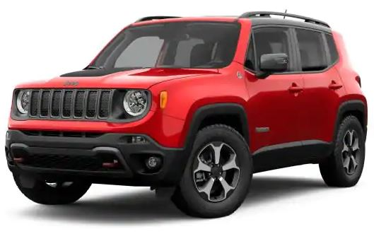 2019 Jeep Renegade Trim Level Comparisons