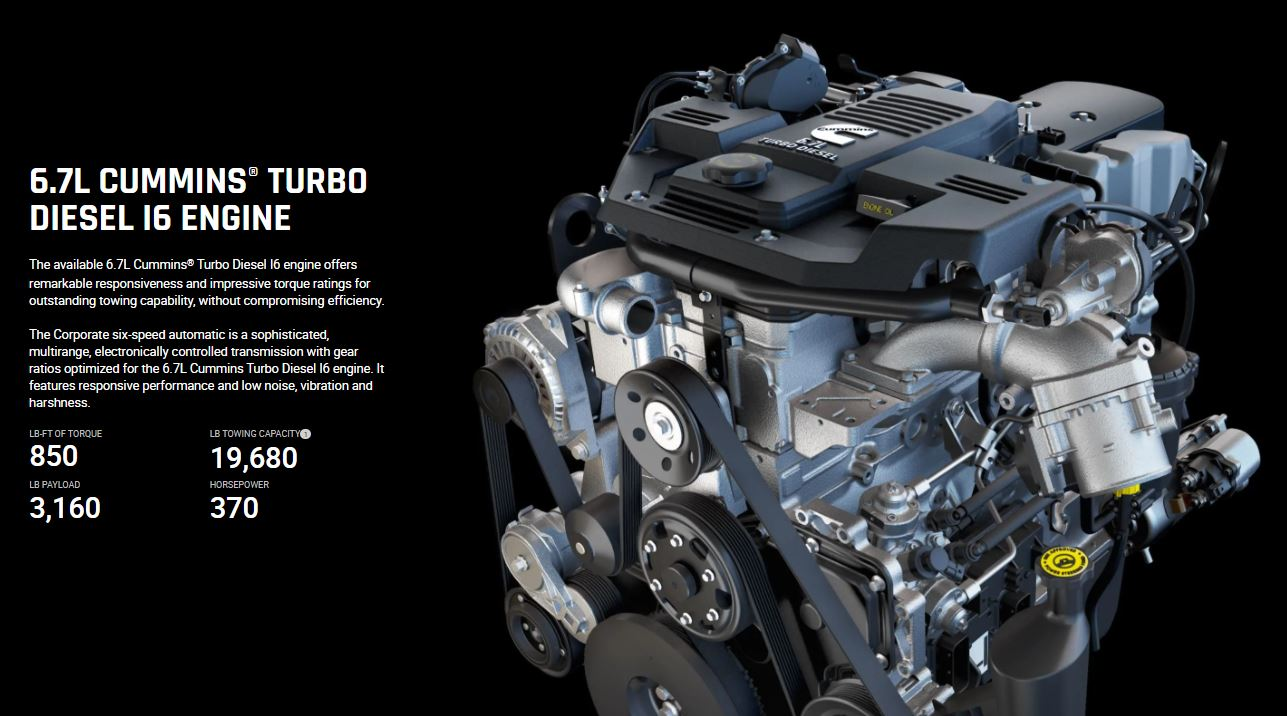 2021 Ram HD Cumming Turbo Diesel Engine