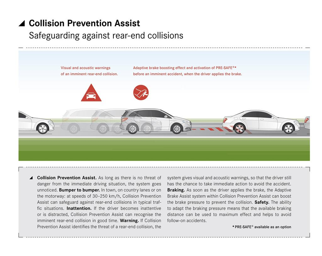 Safety first for Mercedes benz collision prevention assist