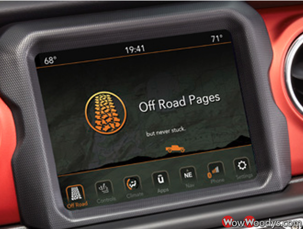Off-road pages