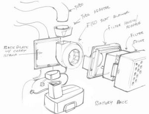 Ford Proud Respirator Filtration System Design